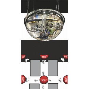Kuppelspiegel